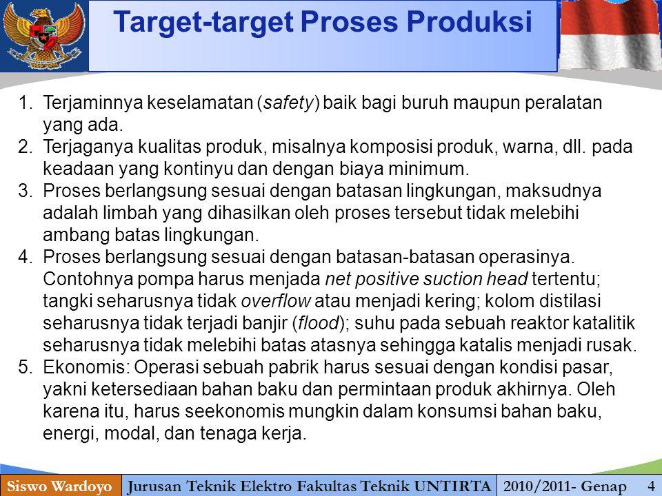 Target-target Proses Produksi