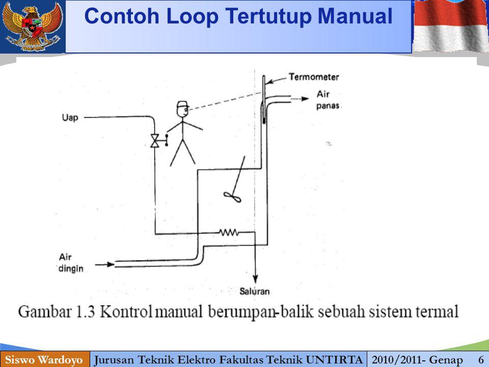 Contoh Loop Tertutup Manual