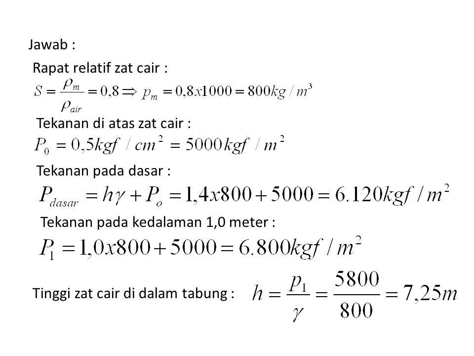 Jawab : Rapat relatif zat cair : Tekanan di atas zat cair : Tekanan pada dasar : Tekanan pada kedalaman 1,0 meter :