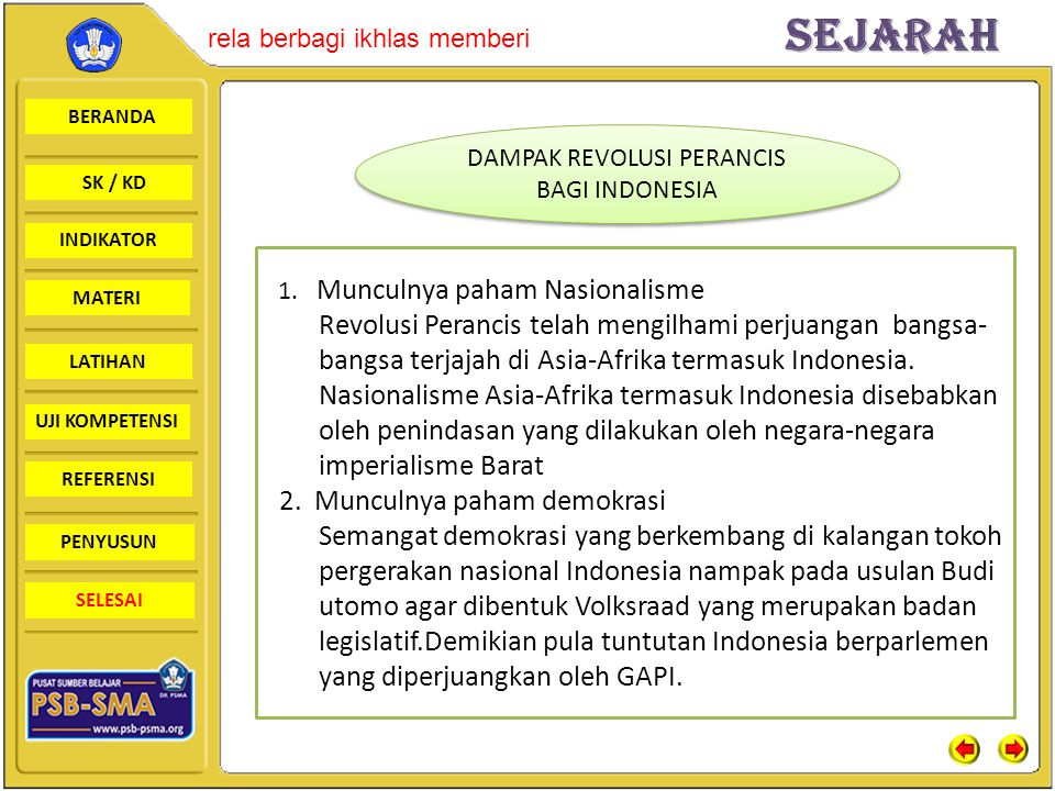 DAMPAK REVOLUSI PERANCIS BAGI INDONESIA