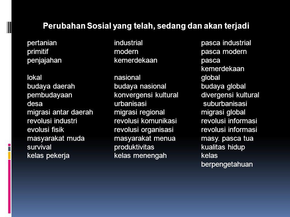 Perubahan Sosial yang telah, sedang dan akan terjadi