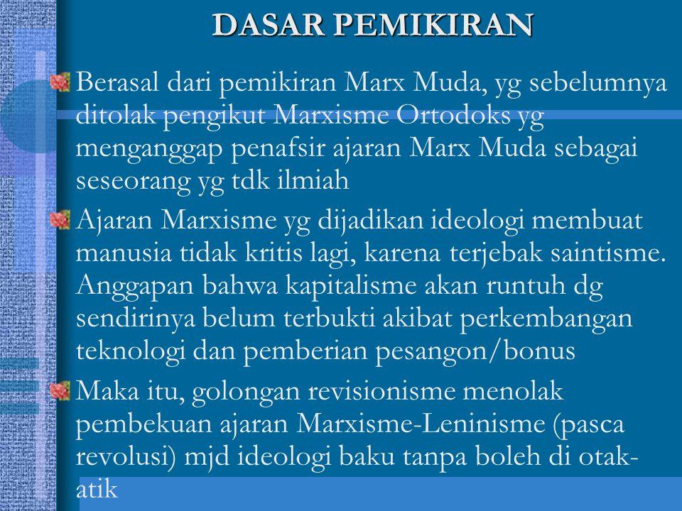 DASAR PEMIKIRAN