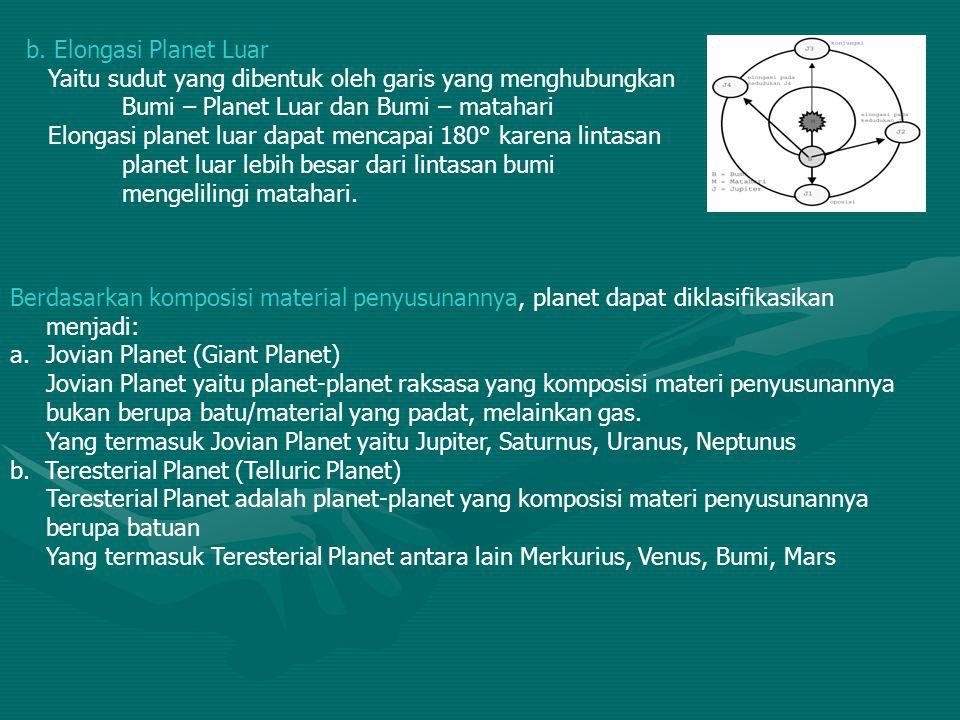 b. Elongasi Planet Luar Yaitu sudut yang dibentuk oleh garis yang menghubungkan Bumi – Planet Luar dan Bumi – matahari.