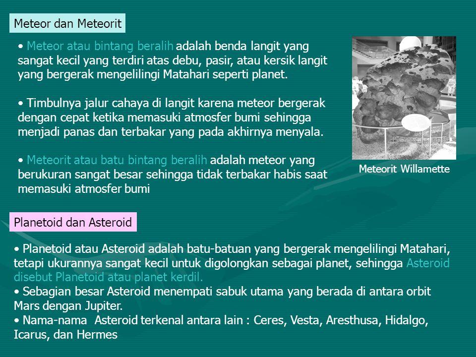 Planetoid dan Asteroid