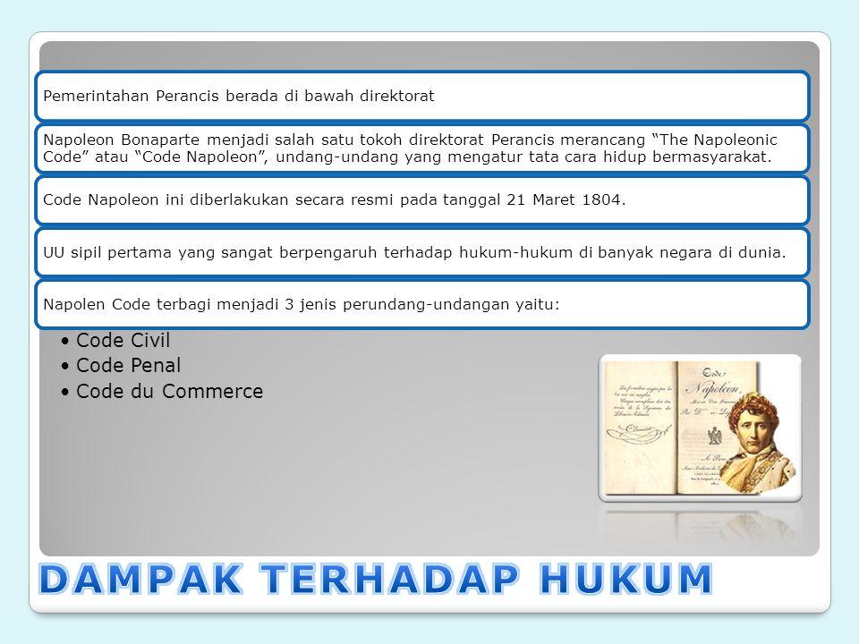 DAMPAK TERHADAP HUKUM Code Civil Code Penal Code du Commerce