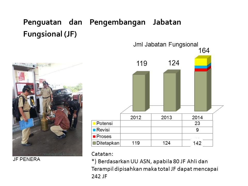 Jml Jabatan Fungsional