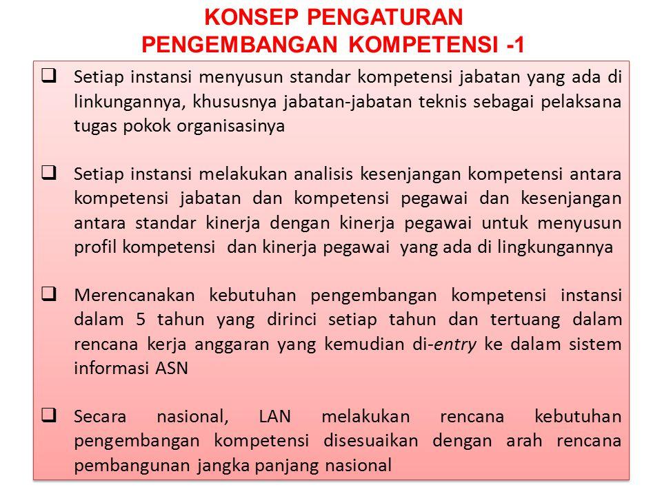 KONSEP PENGATURAN PENGEMBANGAN KOMPETENSI -1