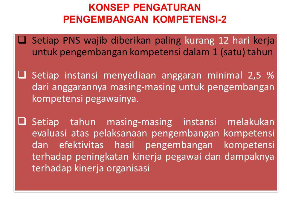 KONSEP PENGATURAN PENGEMBANGAN KOMPETENSI-2