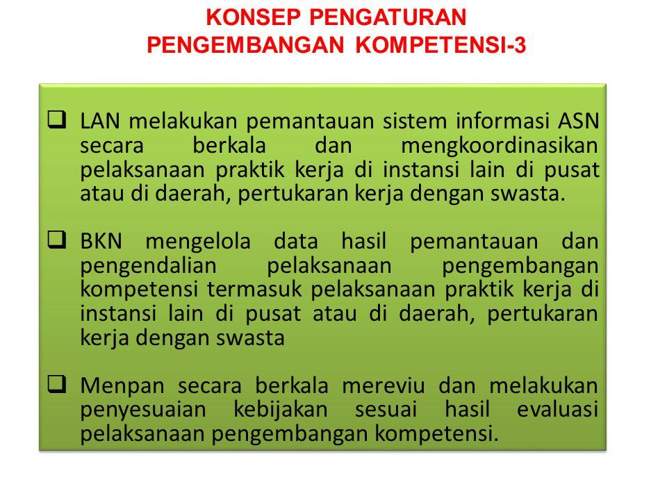 KONSEP PENGATURAN PENGEMBANGAN KOMPETENSI-3