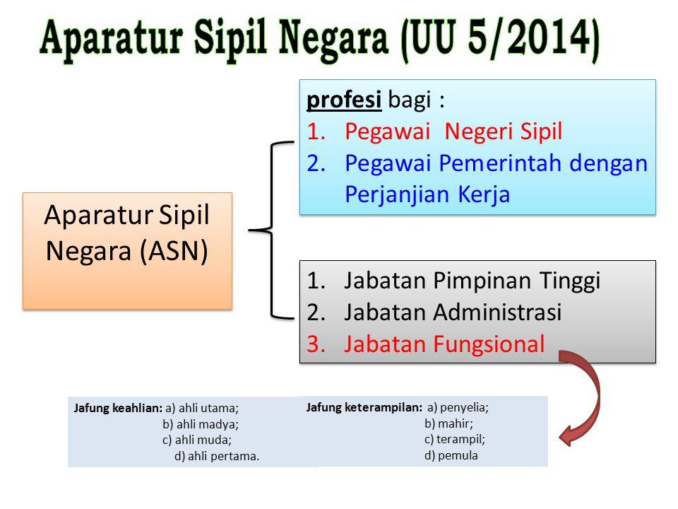 Aparatur Sipil Negara (UU 5/2014)