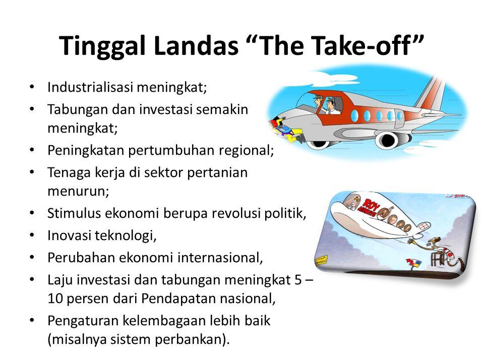 Tinggal Landas The Take-off