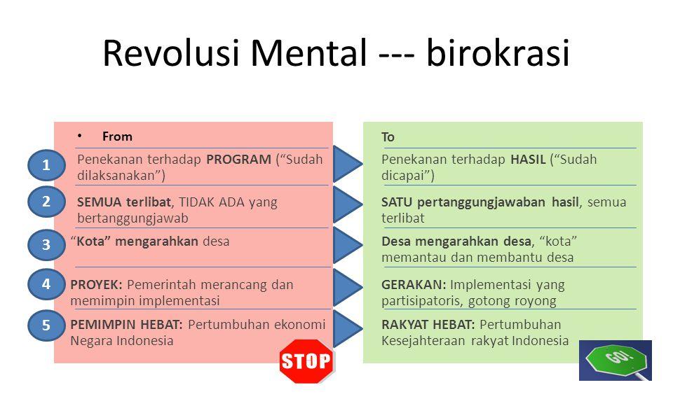 Revolusi Mental --- birokrasi