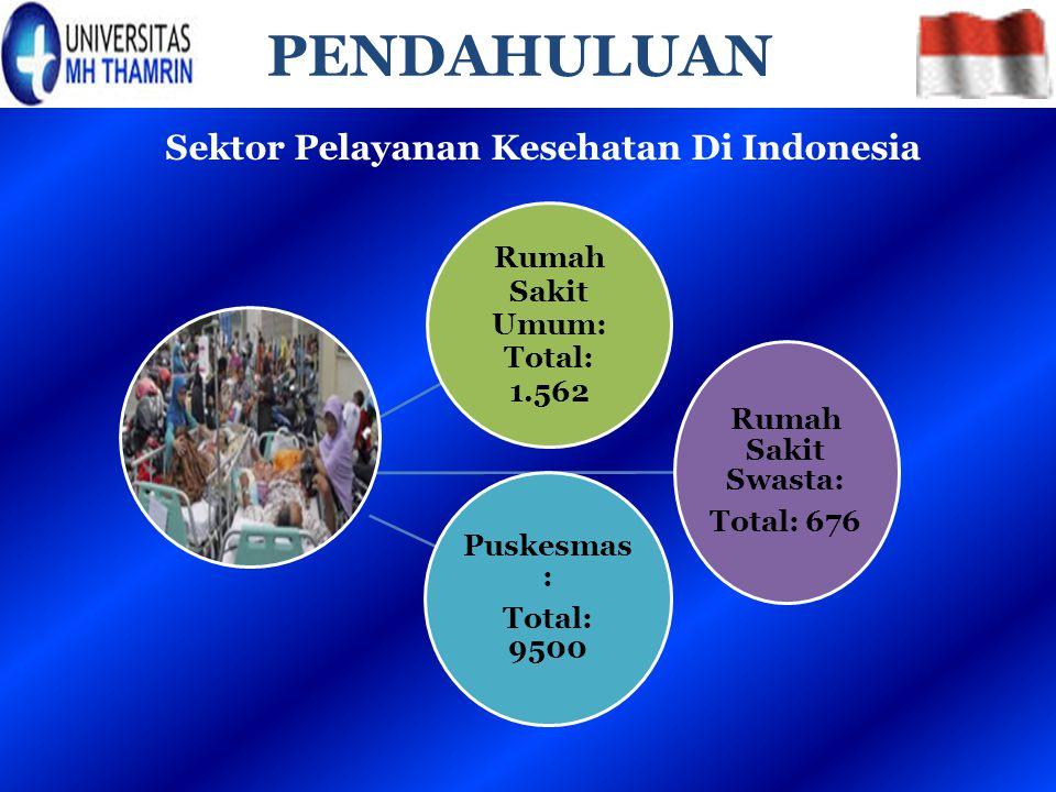 Sektor Pelayanan Kesehatan Di Indonesia