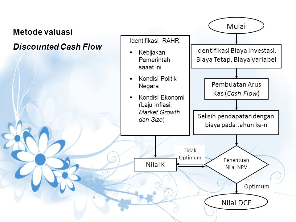 Metode valuasi Discounted Cash Flow