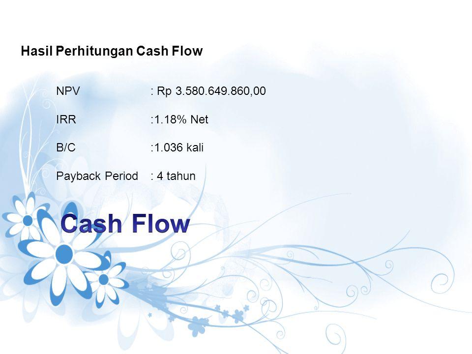Cash Flow Hasil Perhitungan Cash Flow NPV : Rp 3.580.649.860,00