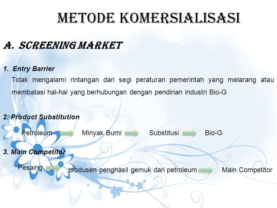 Metode komersialisasi