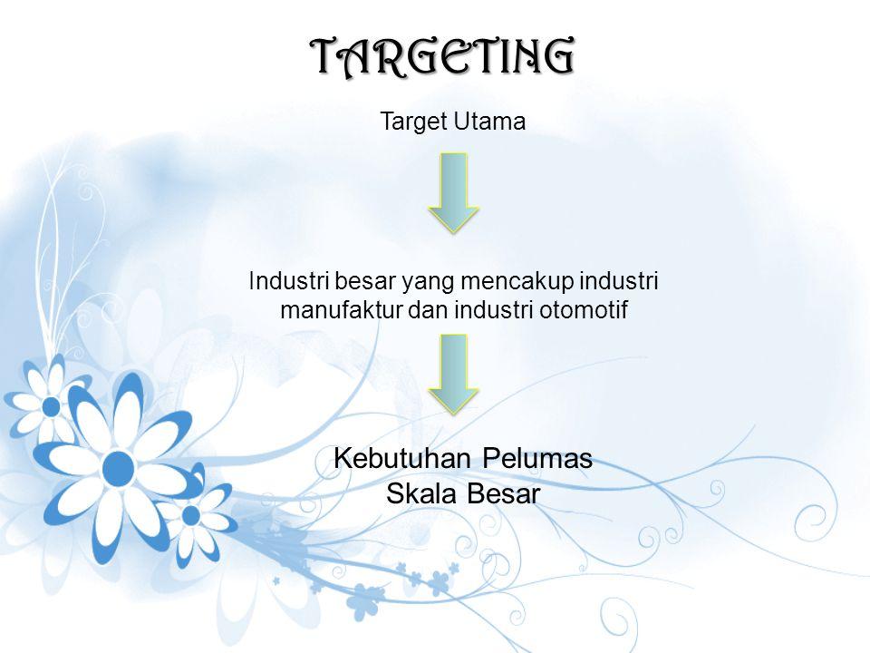 TARGETING Kebutuhan Pelumas Skala Besar Target Utama
