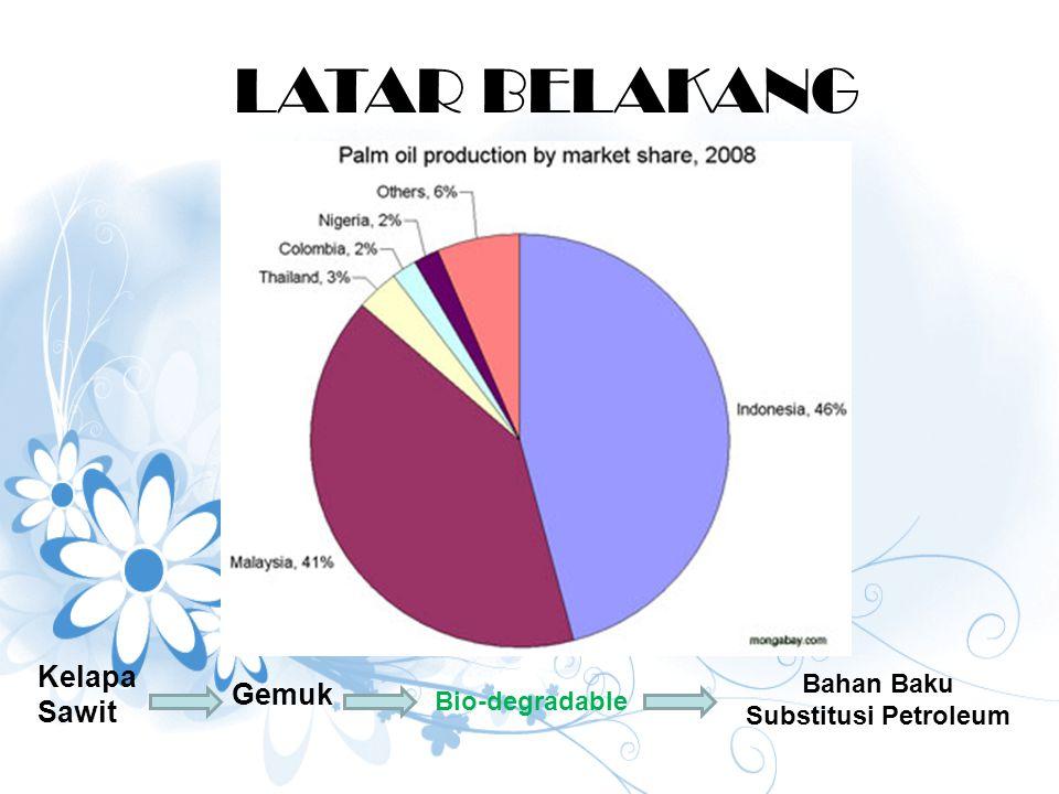 Bahan Baku Substitusi Petroleum