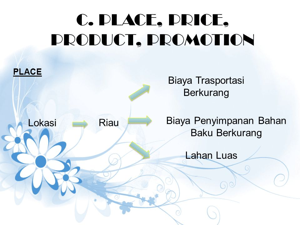 C. PLACE, PRICE, PRODUCT, PROMOTION