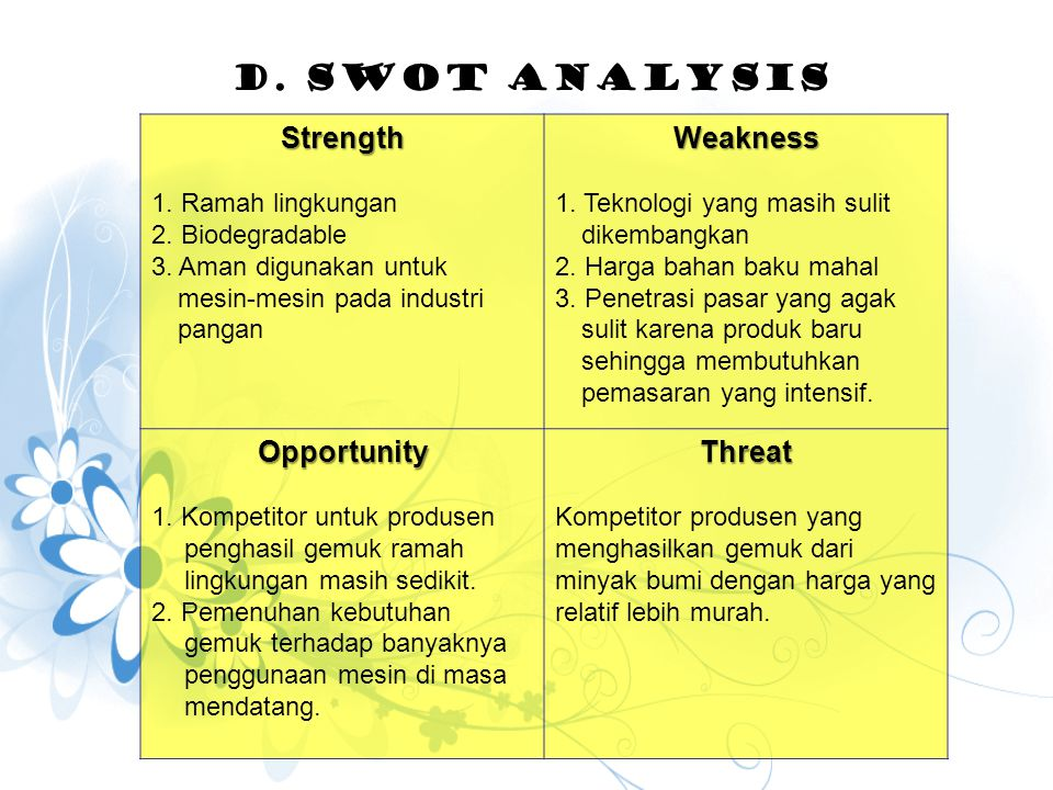 D. SWOT ANALYSIS Strength Weakness Opportunity Threat