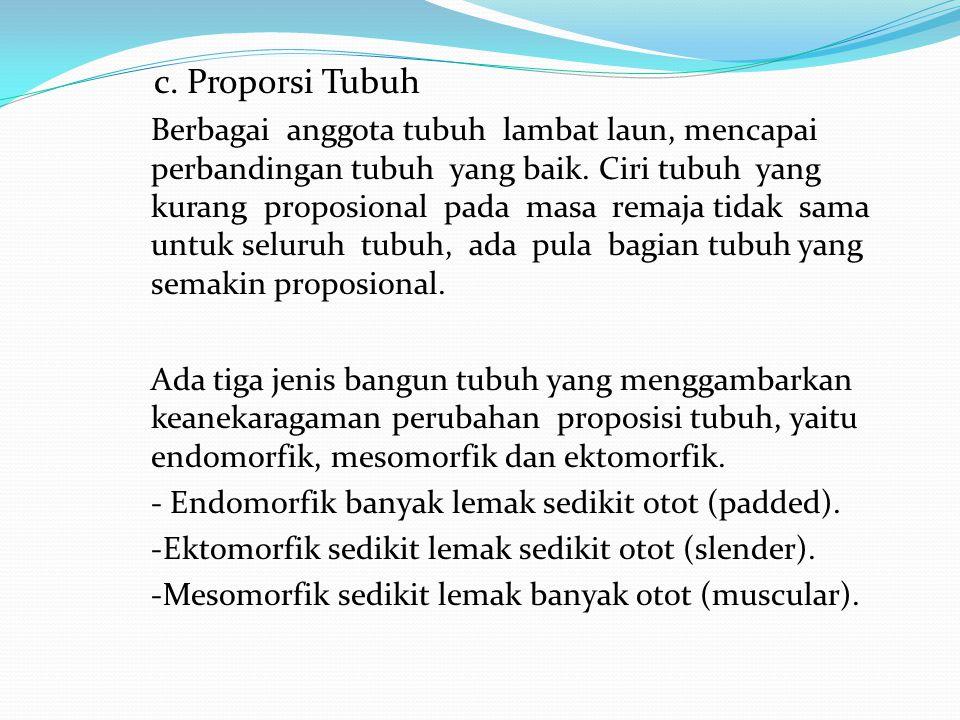 c. Proporsi Tubuh