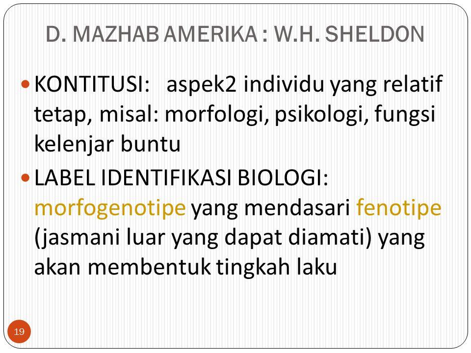 D. MAZHAB AMERIKA : W.H. SHELDON