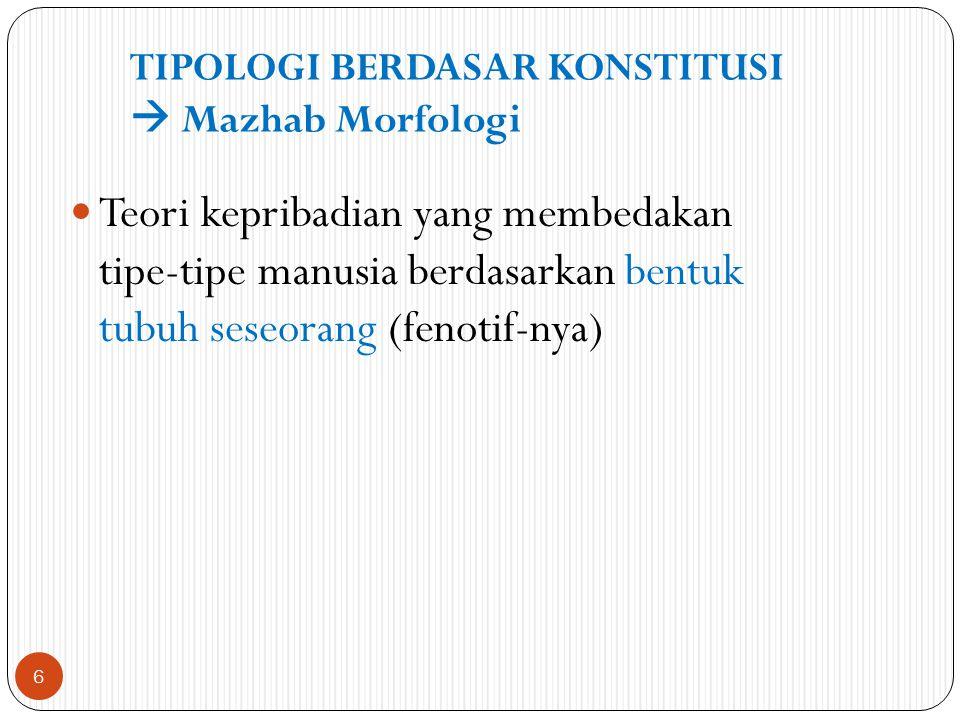 TIPOLOGI BERDASAR KONSTITUSI  Mazhab Morfologi