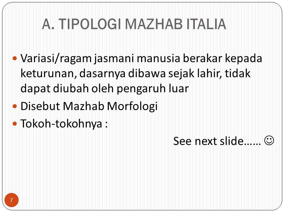 A. TIPOLOGI MAZHAB ITALIA