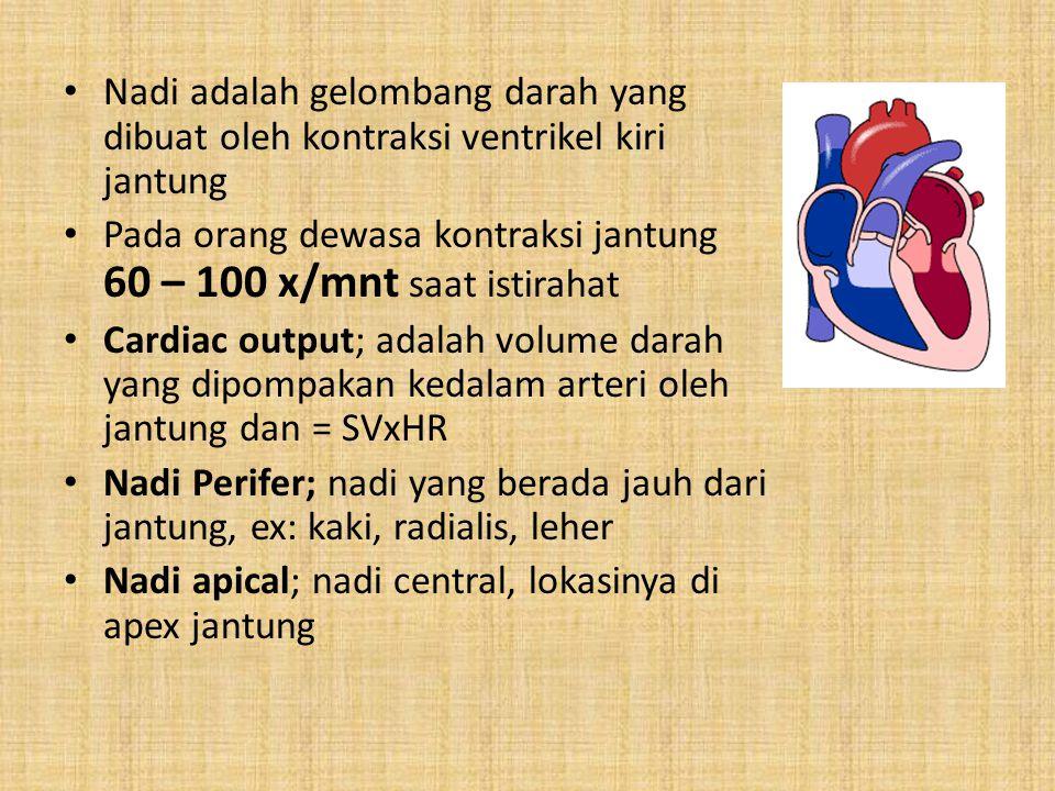 Nadi adalah gelombang darah yang dibuat oleh kontraksi ventrikel kiri jantung