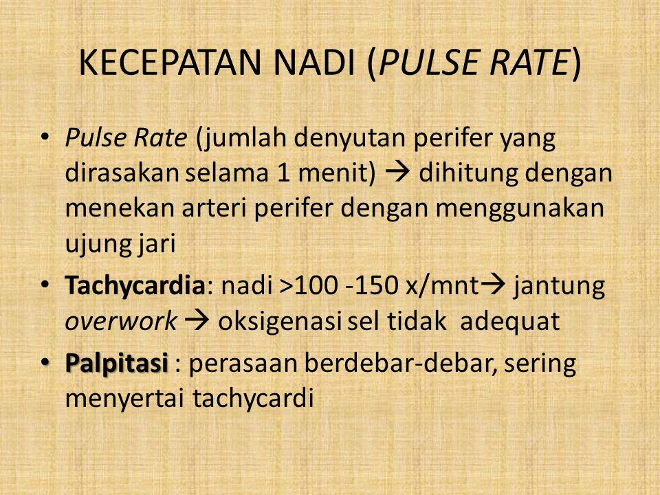 KECEPATAN NADI (PULSE RATE)