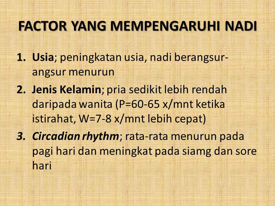 FACTOR YANG MEMPENGARUHI NADI