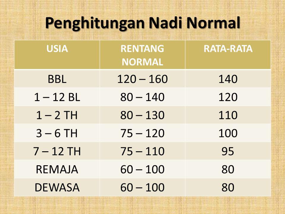 Penghitungan Nadi Normal