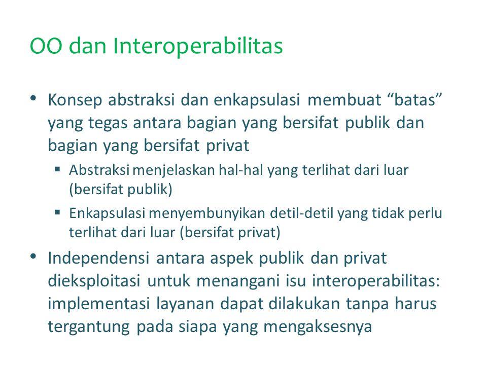 OO dan Interoperabilitas