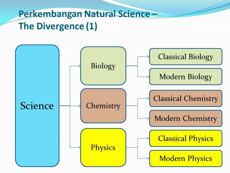 Perkembangan Natural Science – The Divergence (1)