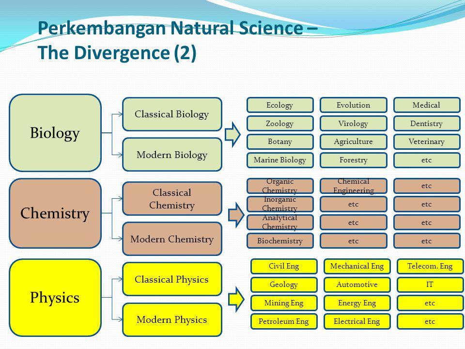 Perkembangan Natural Science – The Divergence (2)