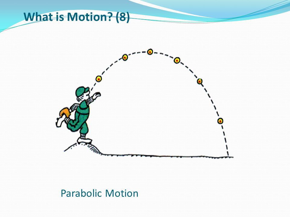 What is Motion (8) Parabolic Motion