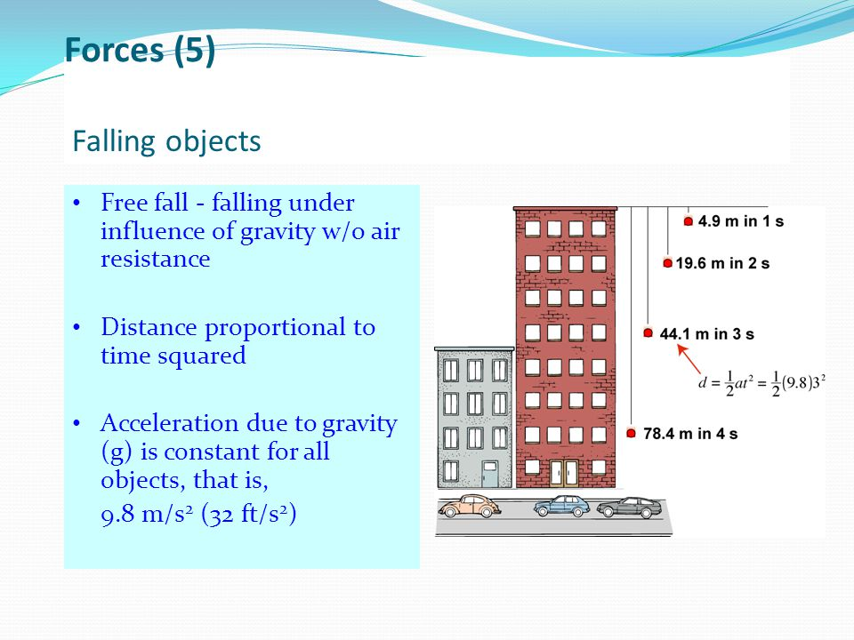 Forces (5) Falling objects