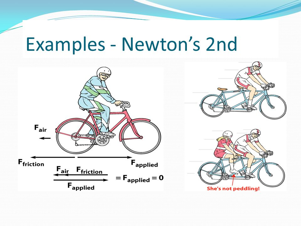 Examples - Newton's 2nd