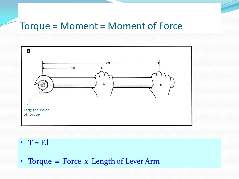 Torque = Moment = Moment of Force