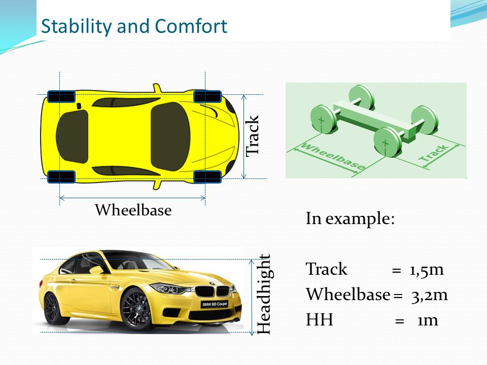 Stability and Comfort Track In example: Track = 1,5m Wheelbase = 3,2m