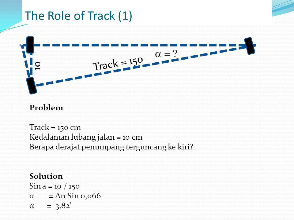 The Role of Track (1) a = Track = 150 10 Problem Track = 150 cm