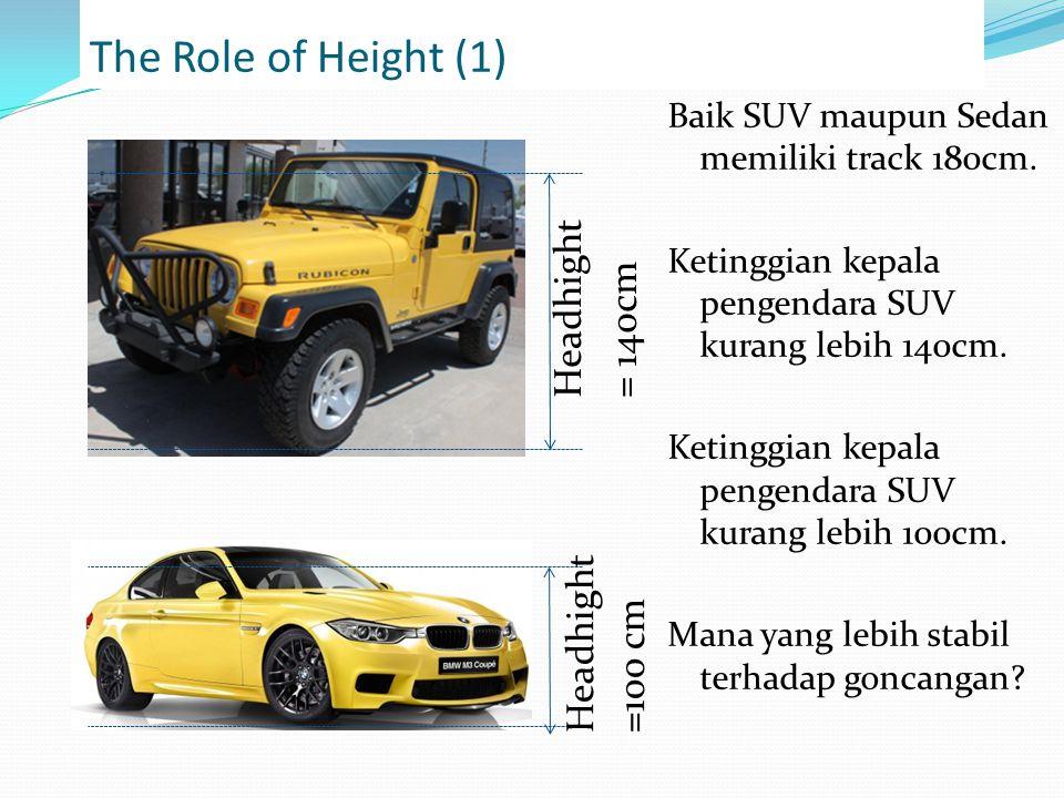 The Role of Height (1) Headhight = 140cm Headhight =100 cm