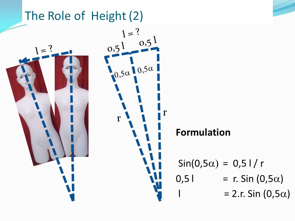 The Role of Height (2) r r Formulation Sin(0,5a) = 0,5 l / r