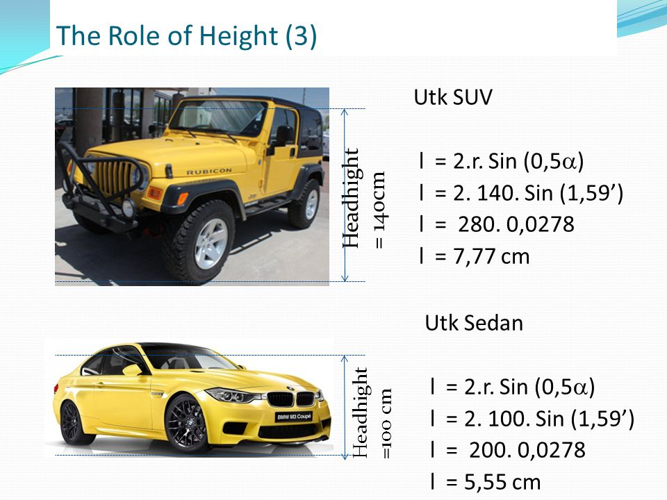 The Role of Height (3) Utk SUV l = 2.r. Sin (0,5a)