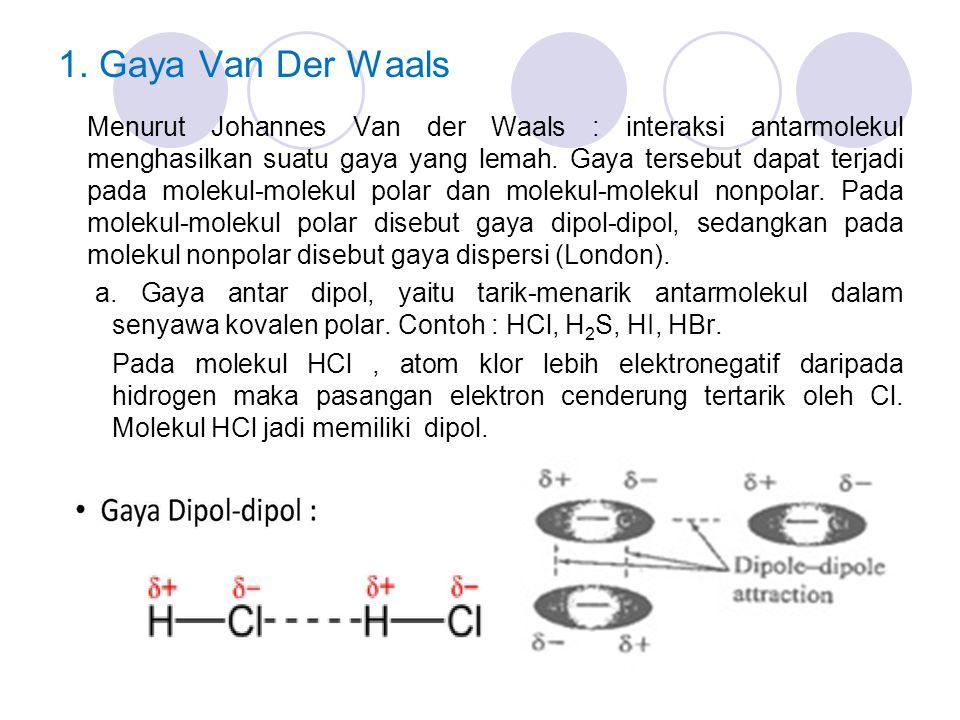 1. Gaya Van Der Waals
