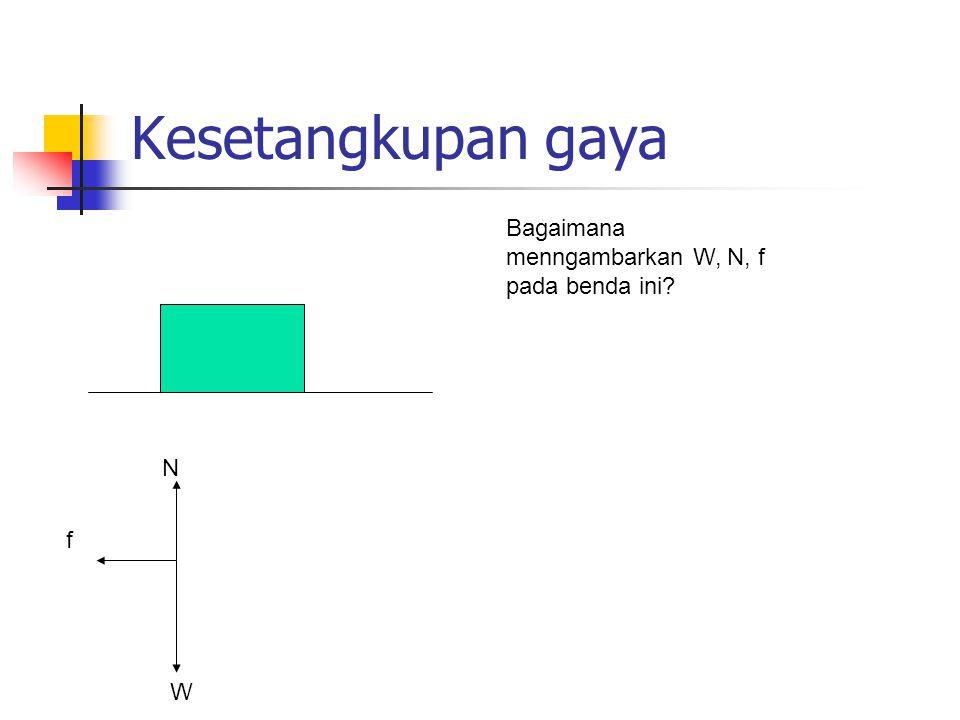 Kesetangkupan gaya Bagaimana menngambarkan W, N, f pada benda ini N f