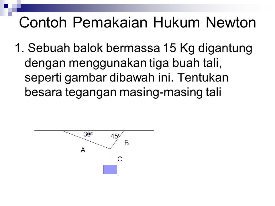 Contoh Pemakaian Hukum Newton