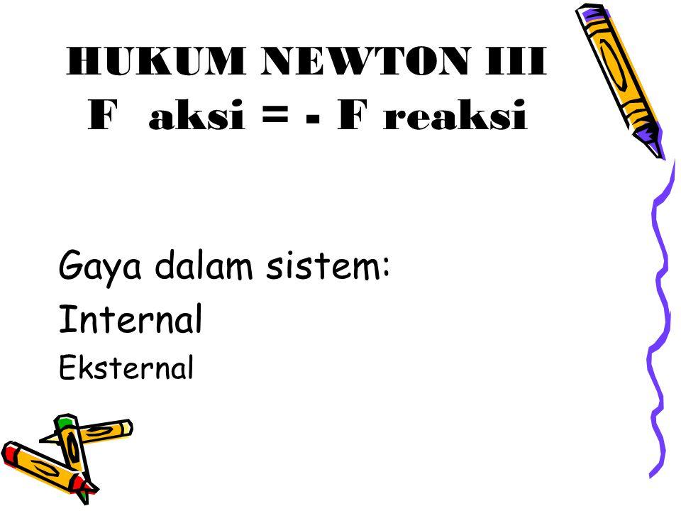 HUKUM NEWTON III F aksi = - F reaksi