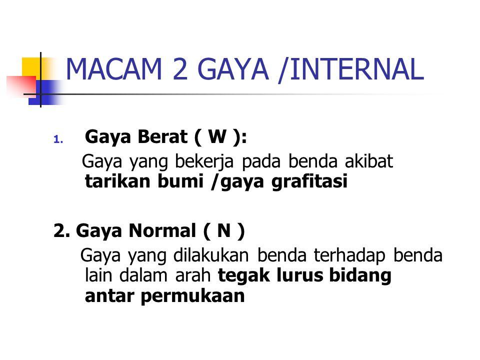 MACAM 2 GAYA /INTERNAL Gaya Berat ( W ):
