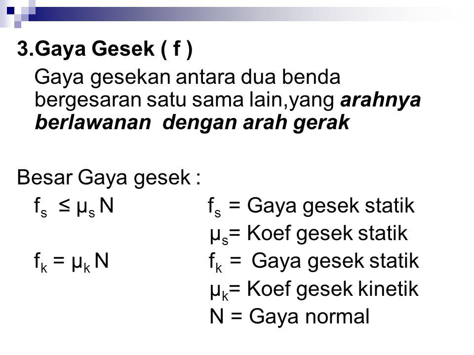3.Gaya Gesek ( f ) Gaya gesekan antara dua benda bergesaran satu sama lain,yang arahnya berlawanan dengan arah gerak.